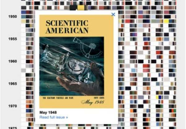 Scientific American's Colorful Covers Reveal 175 Years of Change