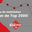 NPO Radio2 Kaag en Braassem Top 2000