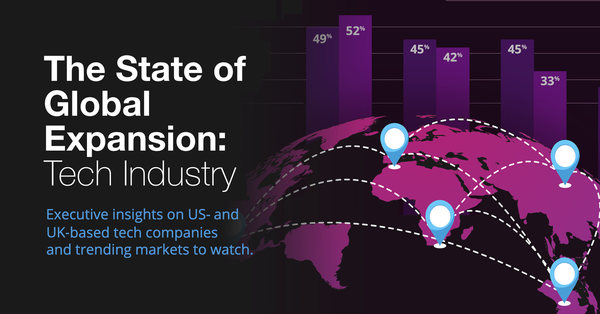 The State of Global Expansion: Tech Industry