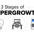 The 3 Stages of Hypergrowth | Drift on SlideShare