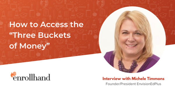 """How to Access the """"Three Buckets of Money"""", with Michele Timmons"""