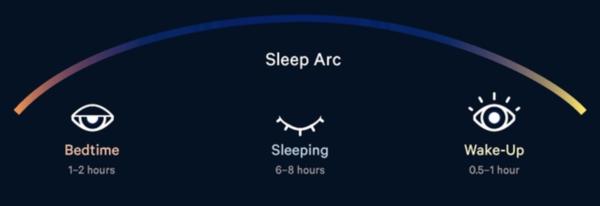 ^ Thanks Casper, for explaining how sleep works