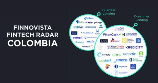 El crédito digital como la herramienta para la inclusión en Colombia