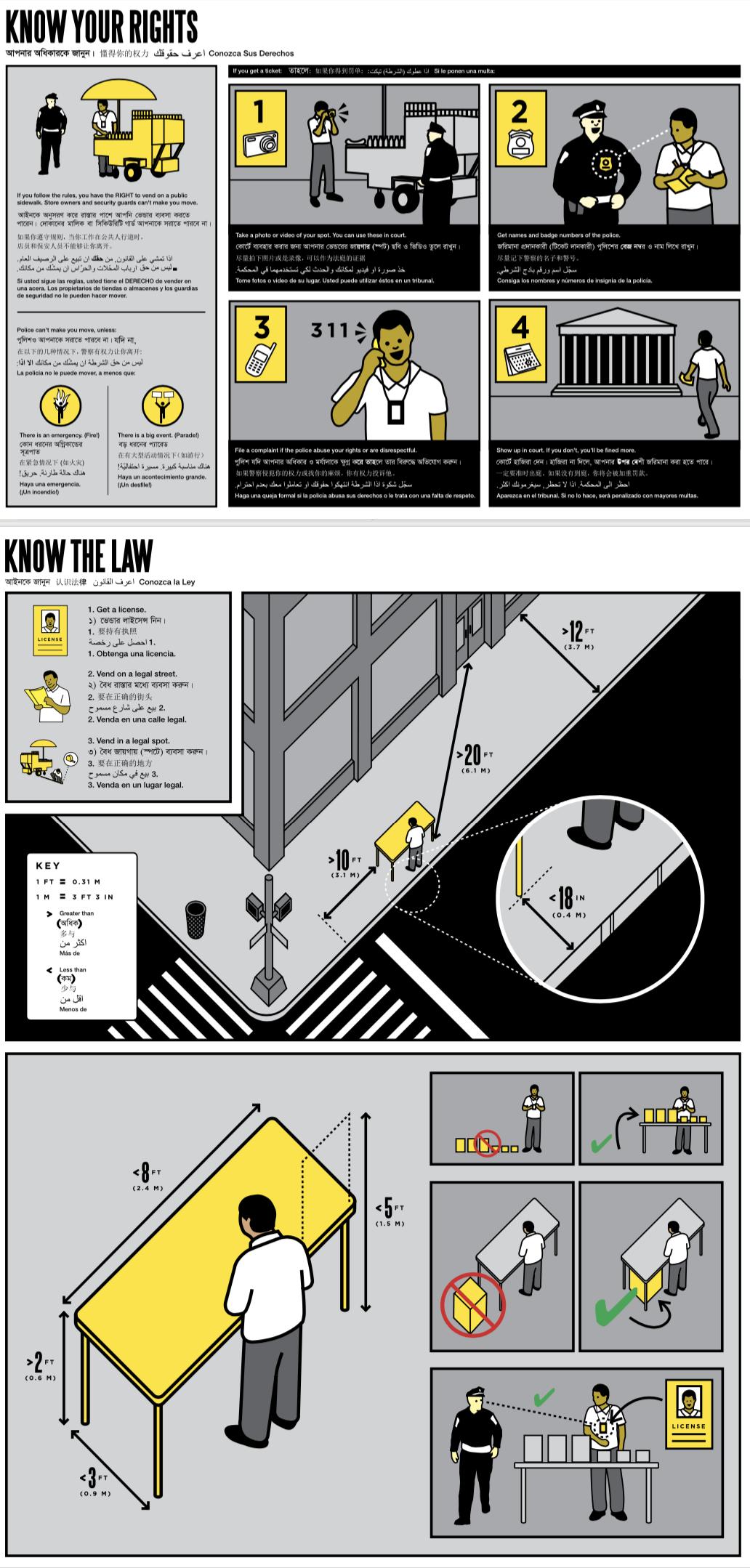 Una pagina della guida in formato poster
