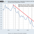 oftwominds-Charles Hugh Smith: Instability Rising: Why 2020 Will Be Different