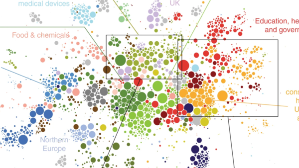LinkedIn Data Helps to Create the First-Ever Global Map of Labor Flow