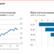 Young Britons are staying in jobs for longer