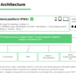 What is headless architecture and why is it the future of eCommerce solutions?