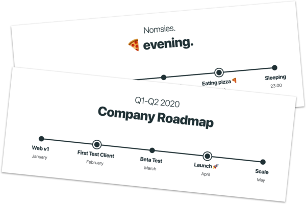 Waymark — Customized Product Roadmap
