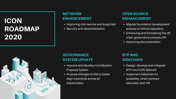 4 Key Themes in 2020 Roadmap Update