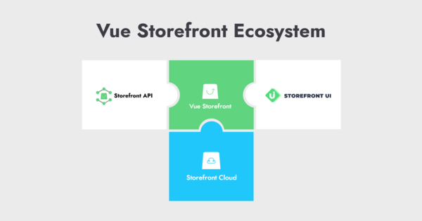 The Ecosystem of Vue Storefront products