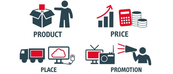 Marketing – Parte 2, Marketing Mix – Corso Online