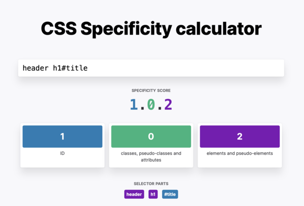 CSS Specificity calculator by Polypane