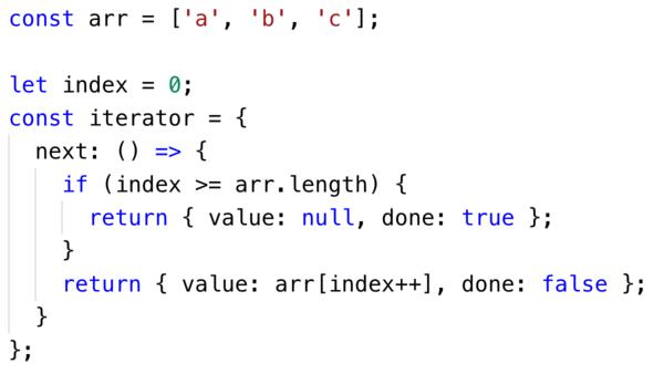 A basic iterator