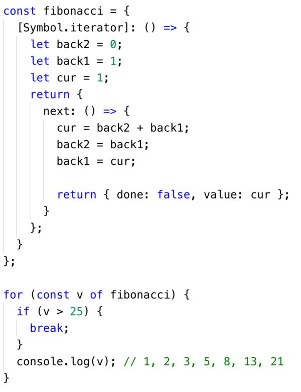 Using a for/of loop to iterate the Fibonacci sequence