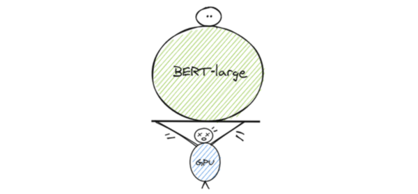 Huge models such as BERT-large test the limits of a GPU (Credit: Amit Chaudhary)
