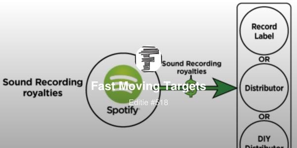 #Handpicked | Spotify: veel keer een beetje tikt ook aan!