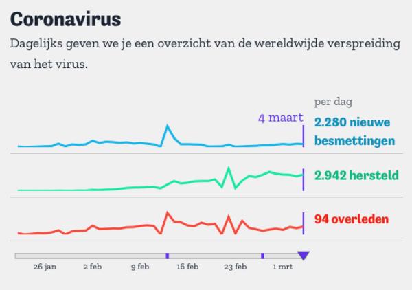Ga naar onze website www.pointer.nl voor de meest recente data.