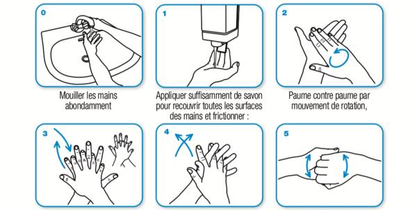 OMS | Cinq indications pour l'hygiène des mains