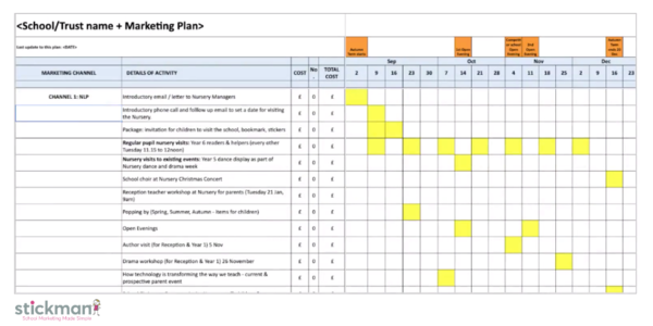 Why Creating a Marketing Plan is Crucial for School Marketing Success