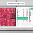 The Pandemic Economy: Which Stocks are Weathering the Storm?