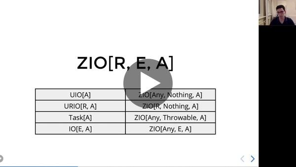 """Functional Tricity #19 - """"ZIO actors"""" by Mateusz Sokół"""