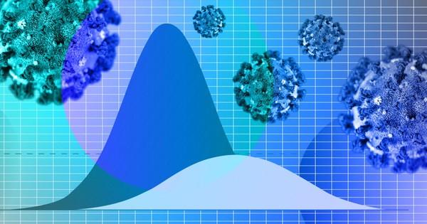 Dagelijks de belangrijkste statistieken over het coronavirus