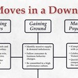 28 Moves to Survive (& Thrive) in a Downturn | Pete Flint with NFX