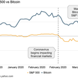 Coinbase schrijft over Bitcoin's waardepropositie