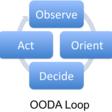Enhancing the OODA Loop - Situational Awareness Matters!™