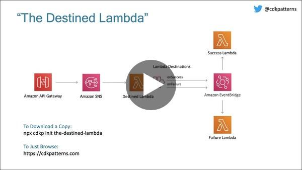 "Deconstructing ""The Destined Lambda"" Serverless Architecture Pattern"
