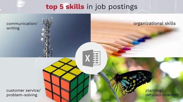 """The only """"hard"""" skill in the top 5 is Microsoft Excel. Perhaps now it's Zoom."""