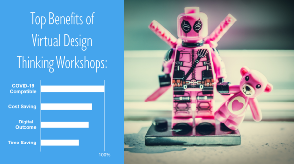 The Benefits of Virtual Design Thinking Workshops