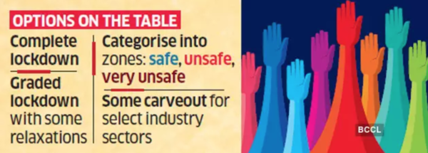 Lockdown beyond April 14? Centre mulls extension after state govts, experts raise red flags