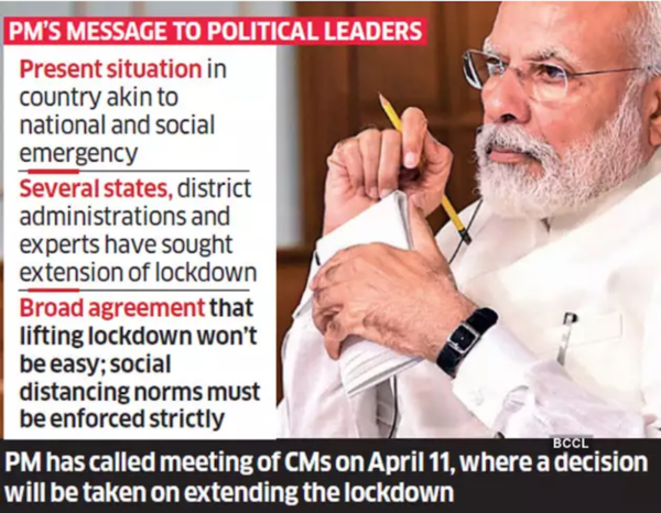 Lockdown may have to be extended: PM Narendra Modi to opposition