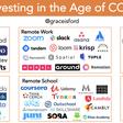 Venture Investing in the Age of the Coronavirus