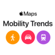 COVID‑19 Mobility Trends Reports