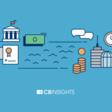 19 Business Moats That Helped Shape The World's Most Massive Companies   CB Insights Research