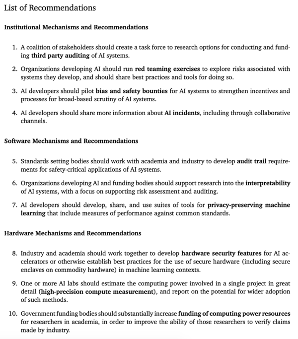 Recommendations from the report by Brundage et al. (2020).