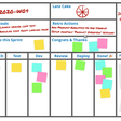5 Tips for Structuring your Agile Board