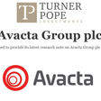 avct - Share Talk Weekly Stock Market News, 3rd May 2020