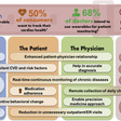 Wearables in cardiology: Here to stay - Heart Rhythm