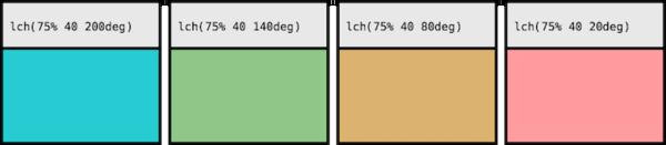 Deze vier kleuren zien er even licht uit omdat ze dezelfde L-waarde hebben