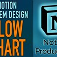 Notion System Design: Flow Chart