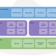 Designing A Multi-Store E-Commerce Using Frameworks On iOS