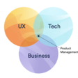 Product Manager: The role & how to master it | Atlassian