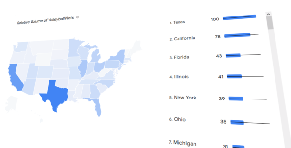 Google gives marketers data on the fastest-growing product searches