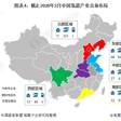 REPORT: China Forms Five Major H2 Energy Economic Regions