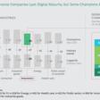 Digital under-investment hurts insurers