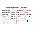 How the biggest consumer apps got their first 1,000 users